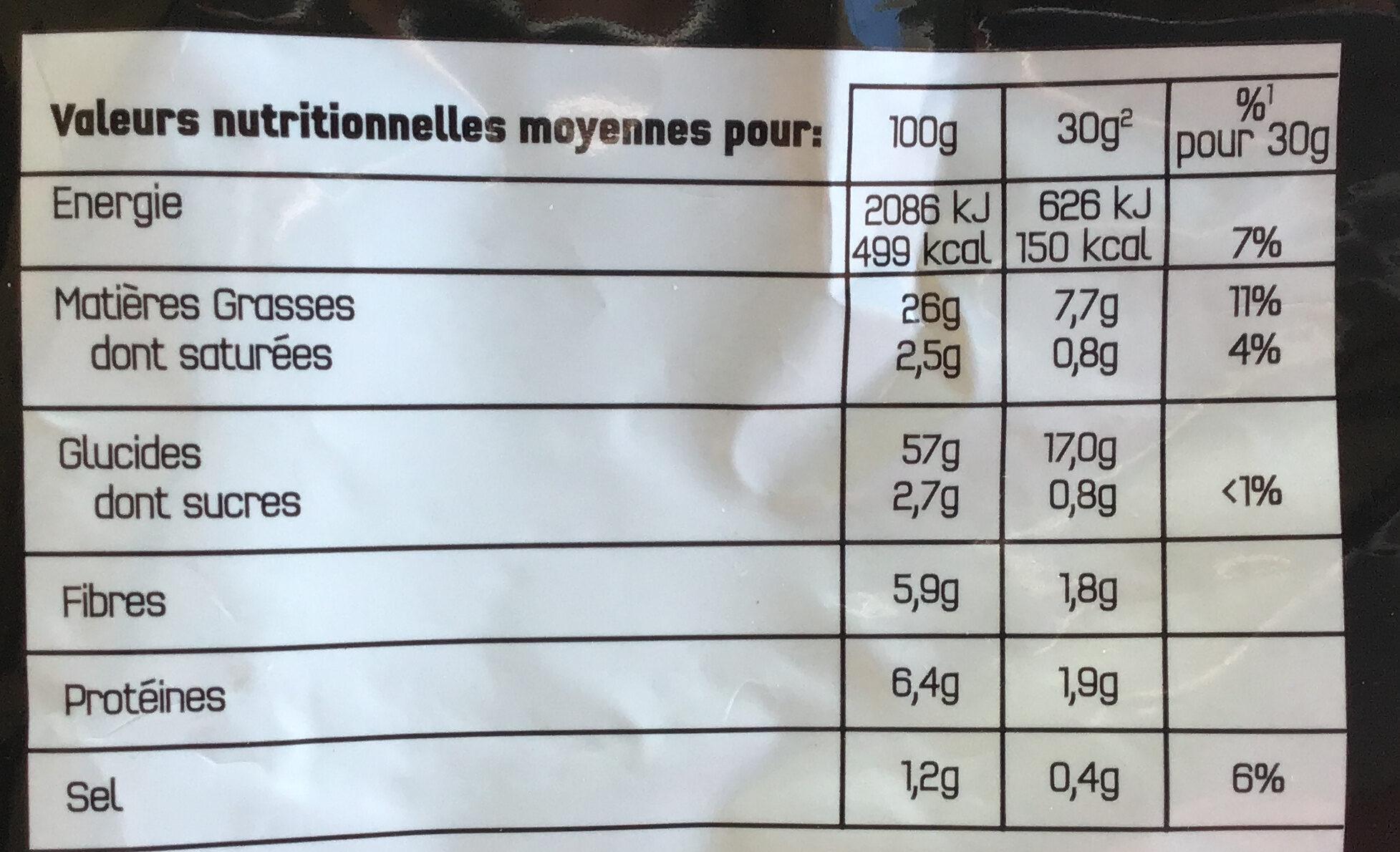 Goût Nacho Cheese - Nutrition facts - fr