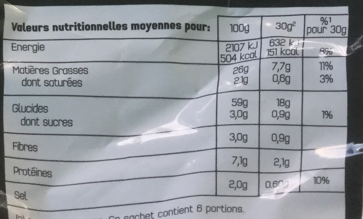 Doritos Sweet Chili Pepper - Nutrition facts - fr
