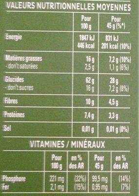 Cruesli Chocolat Noisette - Informations nutritionnelles