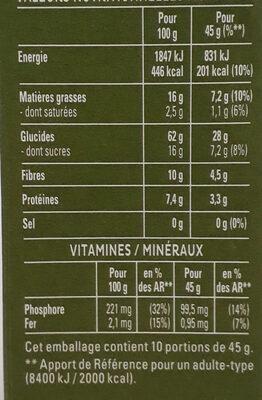 Cruesli Chocolat Noisette - Valori nutrizionali - fr