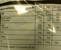 Sweet Chilli Pepper - Nutrition facts