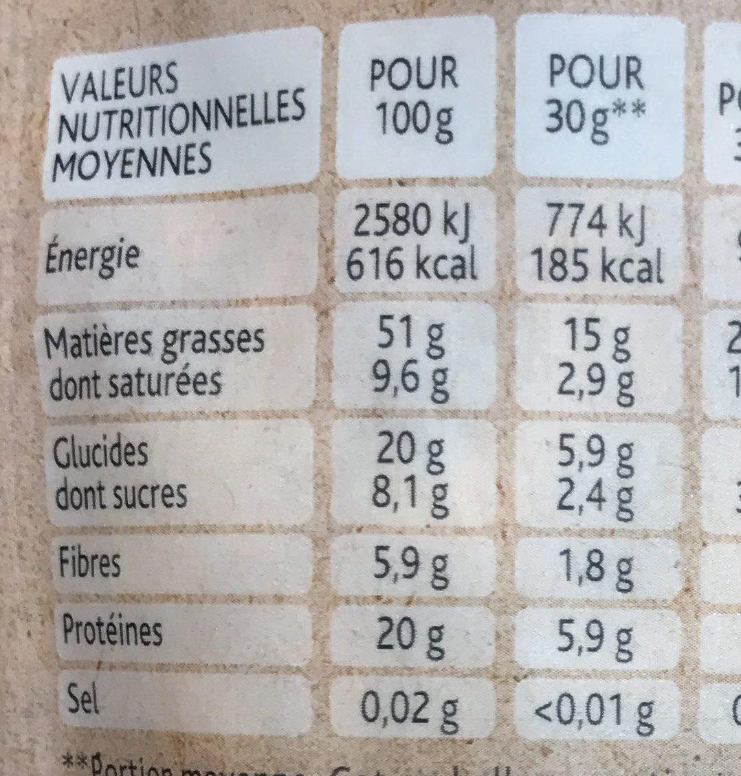 Plaisir Brut Non Salé Noix de Cajou - Informations nutritionnelles