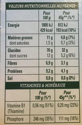 Golden Crisp Noisettes, amandes et graines de courge - Informations nutritionnelles