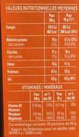 Cruesli Mélange de noix - Voedingswaarden - fr