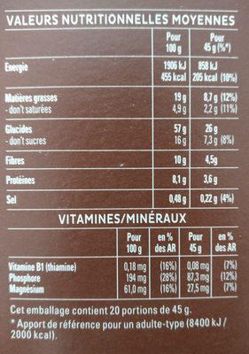 Cruesli Chocolat noir - Nutrition facts