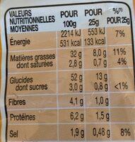 Chips Saveur Fromage - Voedingswaarden - fr