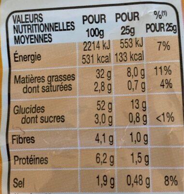 Chips Saveur Fromage - Voedingswaarden