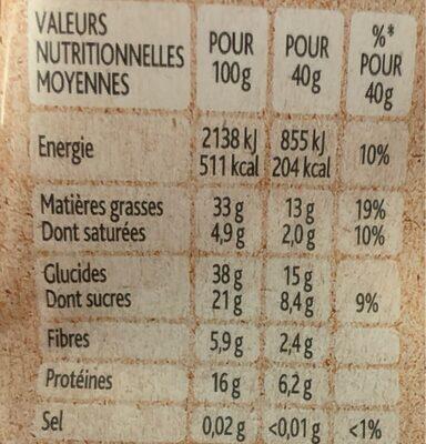 Plaisir Brut non salé - Informations nutritionnelles - fr