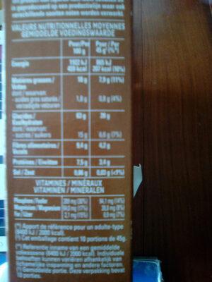 Cruesli - Nutrition facts