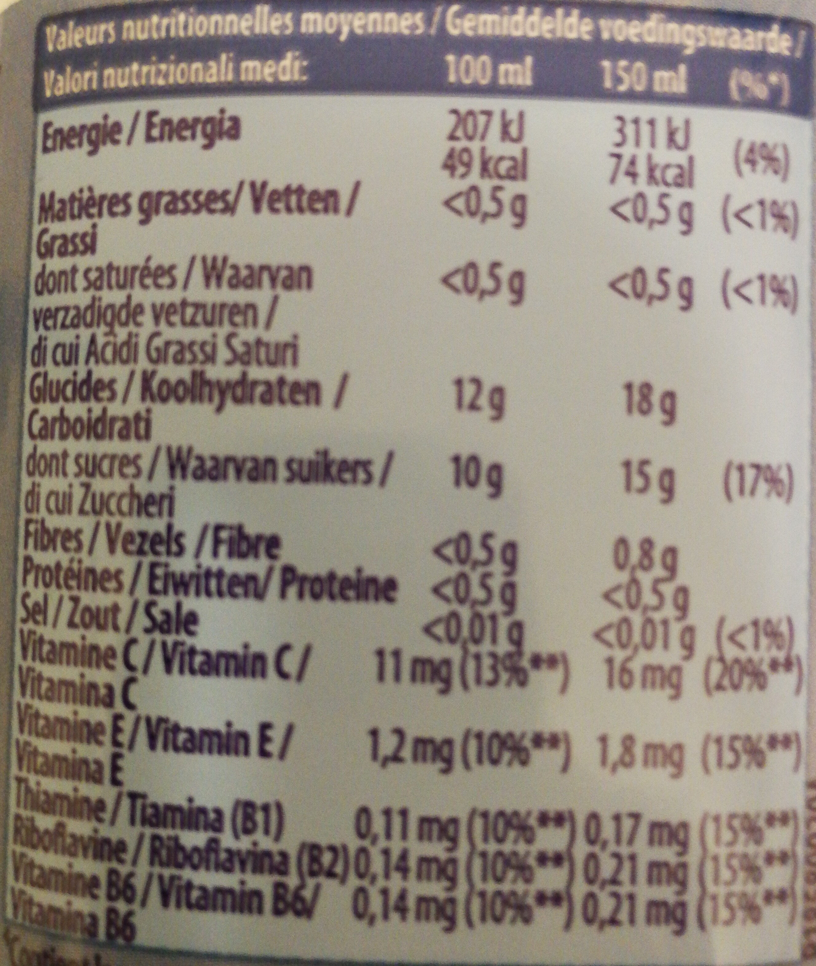 Naked Blue Machine - Informations nutritionnelles