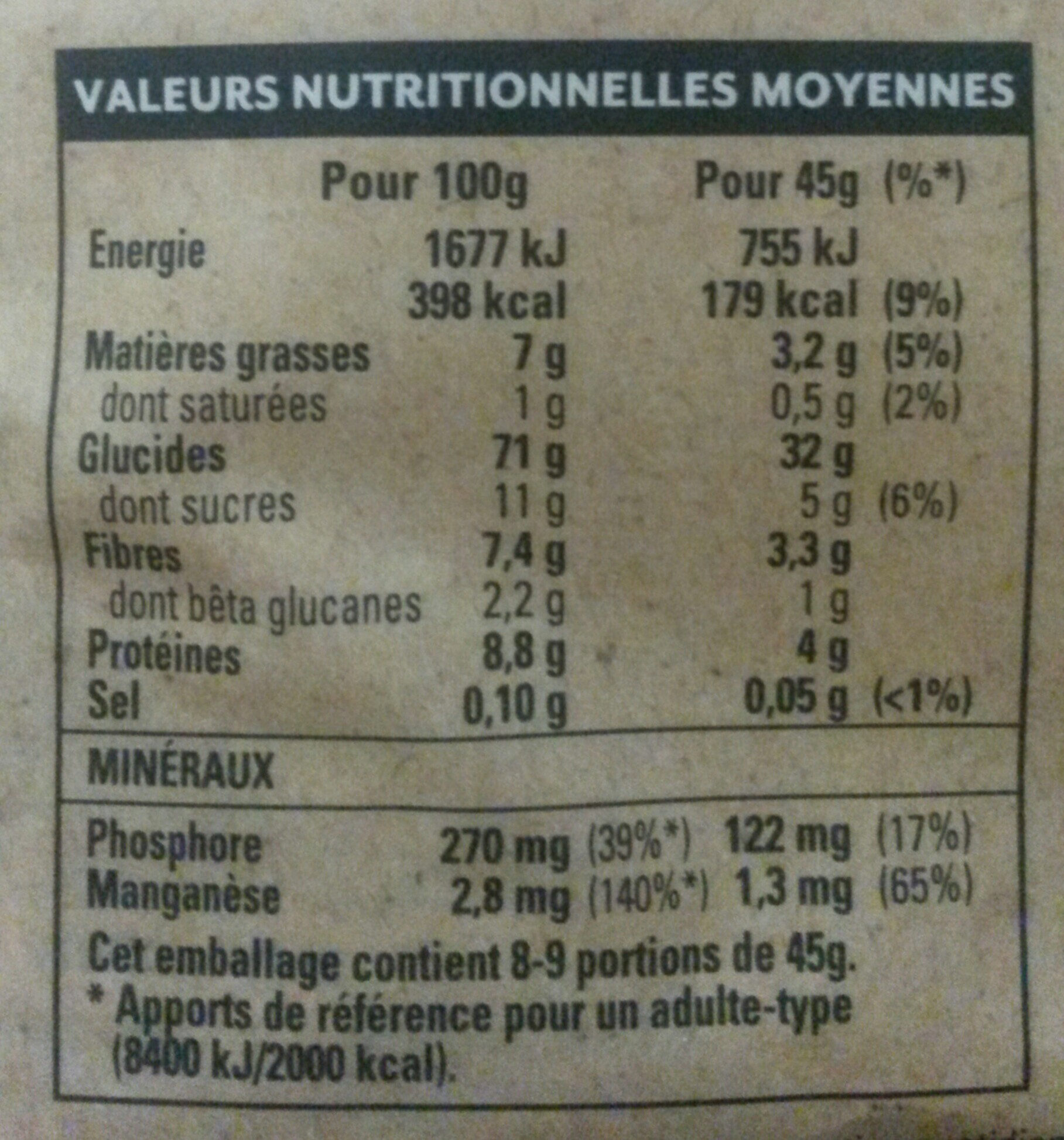 Super goodness - Nutrition facts