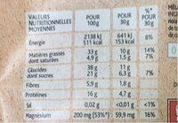 Plaisir brut - Voedingswaarden - fr