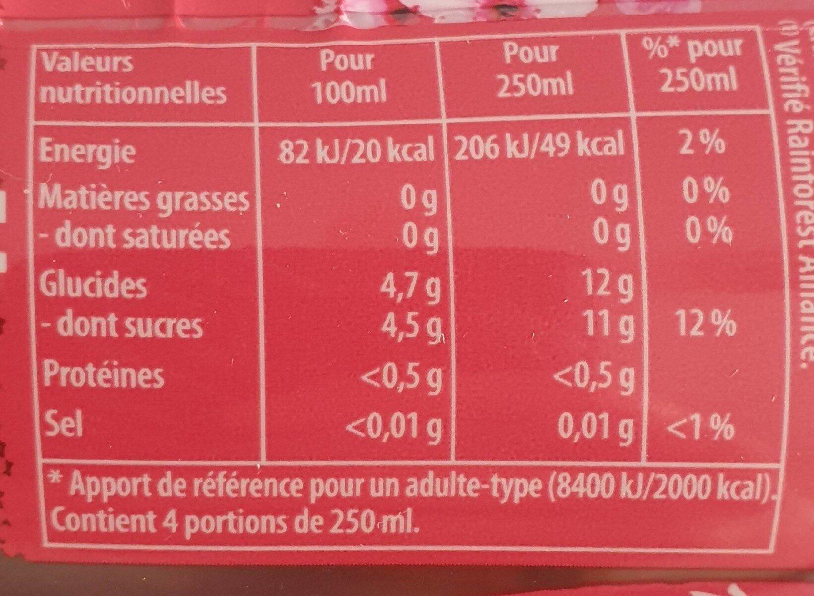 Ice Tea - Framboise et fleur de cerisier - Informazioni nutrizionali - fr