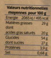 Kouign Amann - Nutrition facts - fr