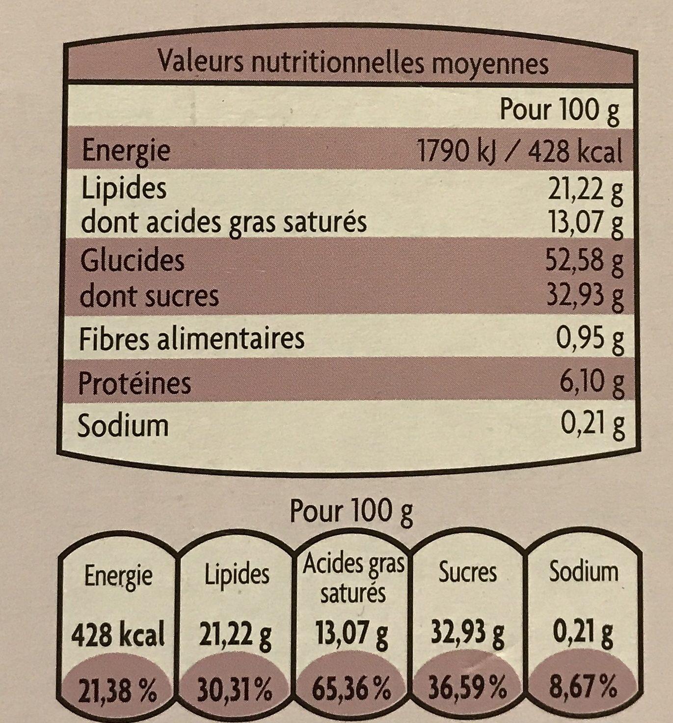 Mini Quatre-Quarts Rhum Raisin - Voedingswaarden - fr