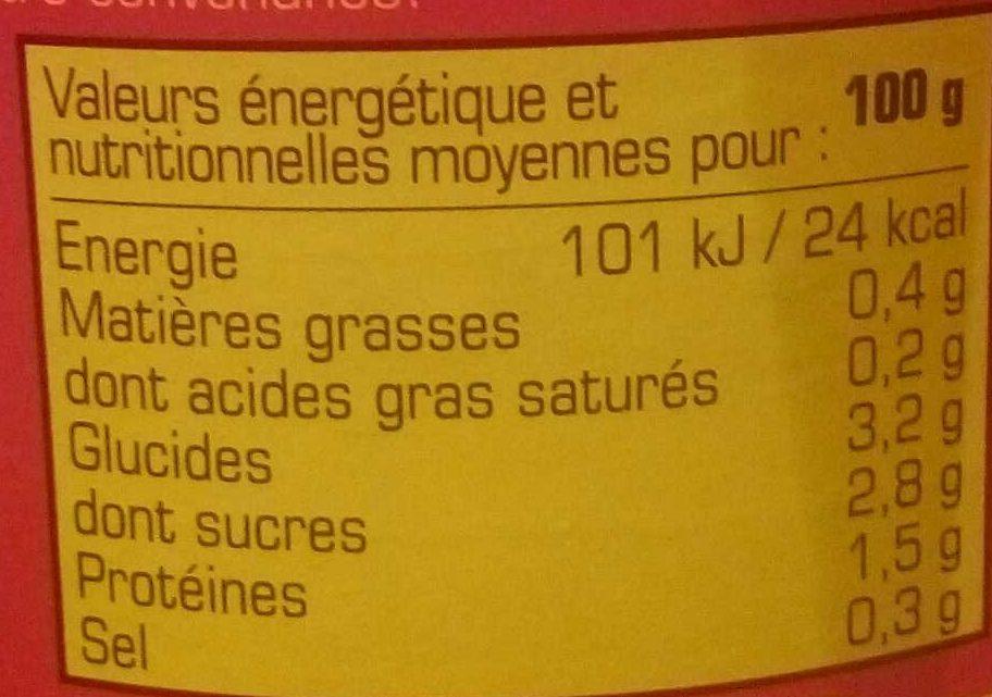 Germes de haricot mungo - Informations nutritionnelles - fr