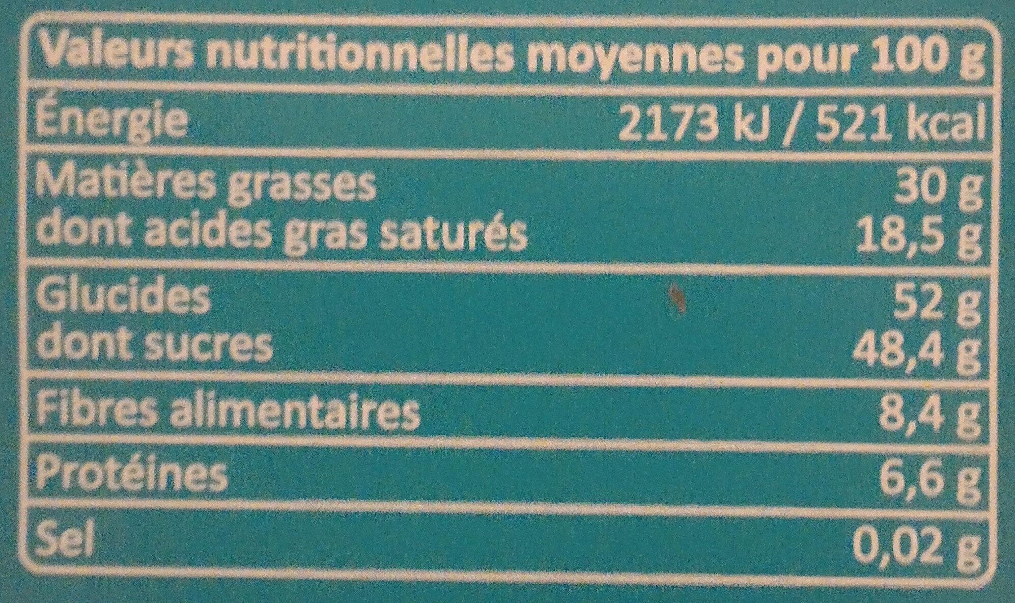 Chocolat noir pâtissier C'est qui le Patron ?! - Nutrition facts