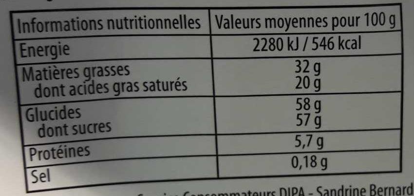Bonbons de chocolat et moulages chocolat au lait - Nutrition facts - fr