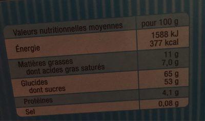 Petit ourson - Informations nutritionnelles - fr