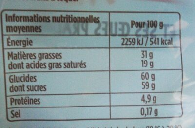 Le lapin vichy et ses oeufs pralines - Valori nutrizionali - fr