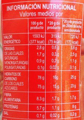 Cacao soluble - Información nutricional