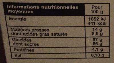 Chardons au 4 liqueurs - Informations nutritionnelles