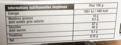 Chardons aux 4 Liqueurs - Informations nutritionnelles - fr