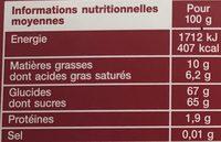 Liqueurs de France - Información nutricional