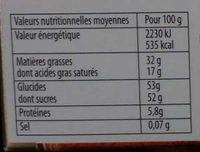 Assortiment de Bonbons de Chocolat - Nutrition facts - fr