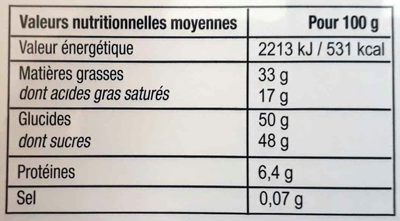 Celio grand assortiment - Informations nutritionnelles