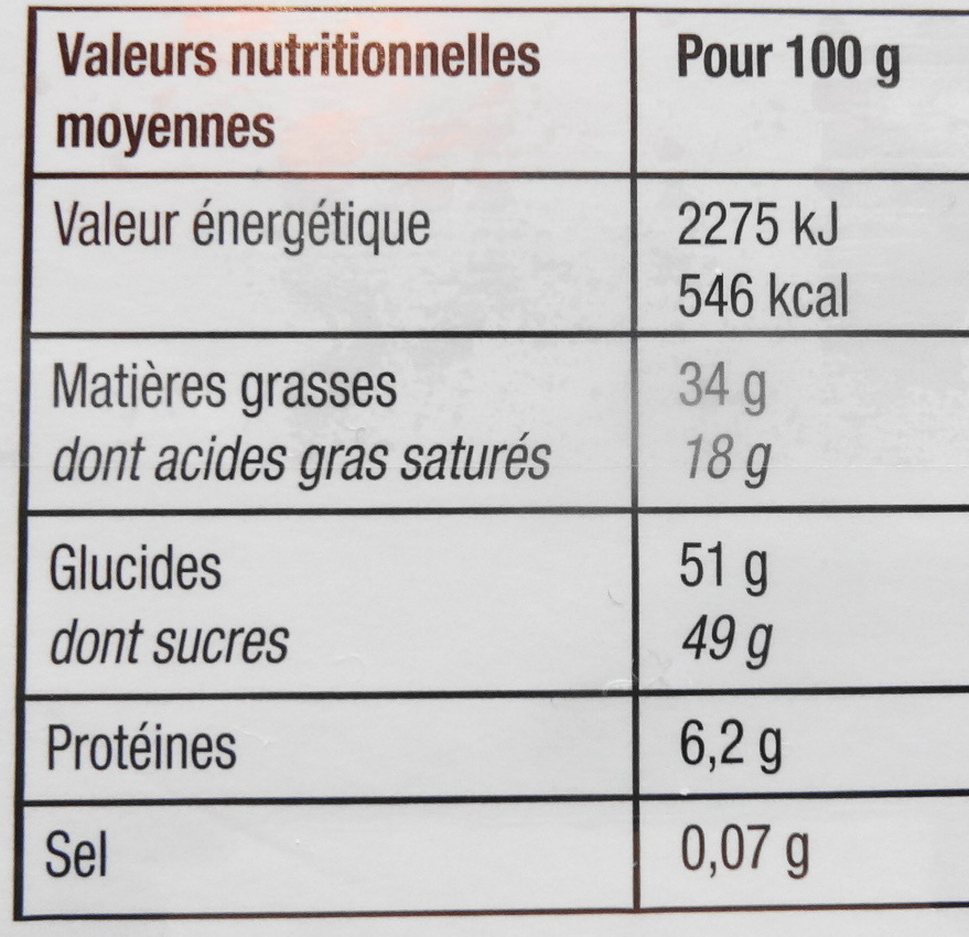 Assortiment Chocolatier - Informations nutritionnelles - fr