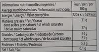 Cheverny - Informations nutritionnelles - fr