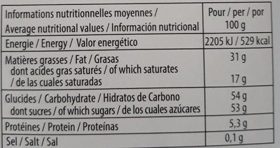 Cheverny - Informations nutritionnelles