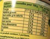 Champignons à la Grecque - Informations nutritionnelles - fr