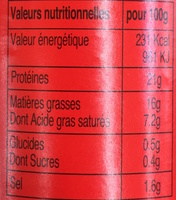 Corned Beef - Informations nutritionnelles - fr