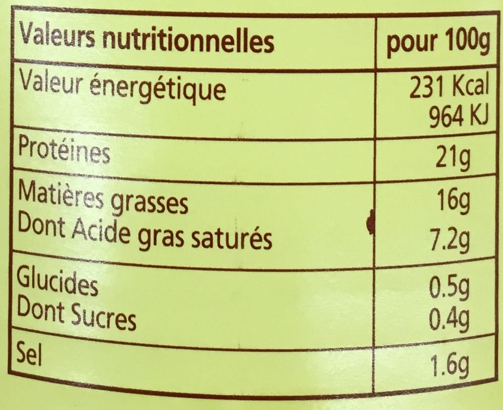 Corned Beef - Informations nutritionnelles