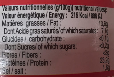Api punu pua' atoro - Nutrition facts