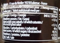 Confiture myrtille cranberry - Nutrition facts - fr