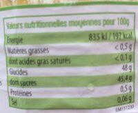 Confiture abricot - Nutrition facts