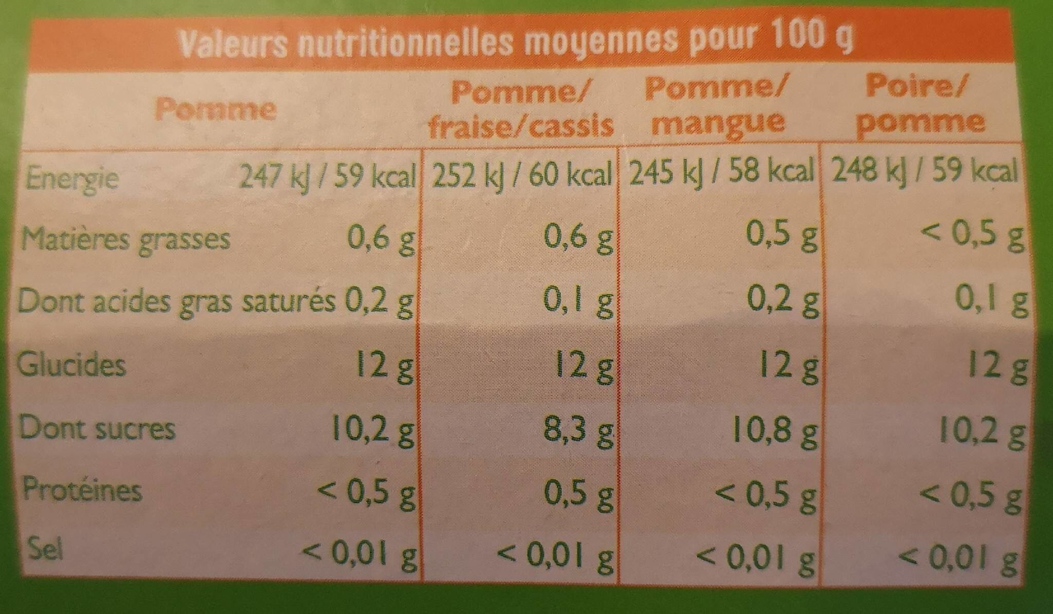 We bio - Informations nutritionnelles - fr