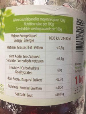 Gelée de groseilles - Informations nutritionnelles
