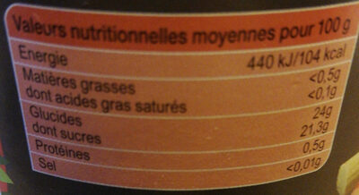 Compote de rhubarbe - Informations nutritionnelles