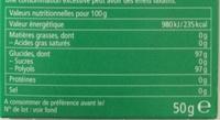 Eucalyptus - Nutrition facts