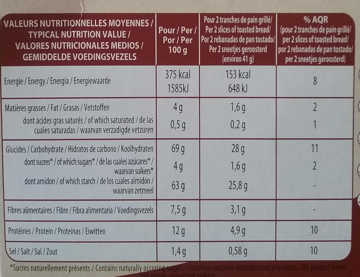 Pain grillé à la farine complète - Nutrition facts
