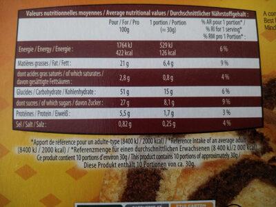 Le marbré au chocolat - Informations nutritionnelles
