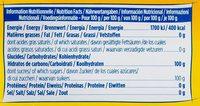 Sucre en morceaux n°4 - Informations nutritionnelles - fr