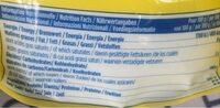 Sucre - Informations nutritionnelles - fr