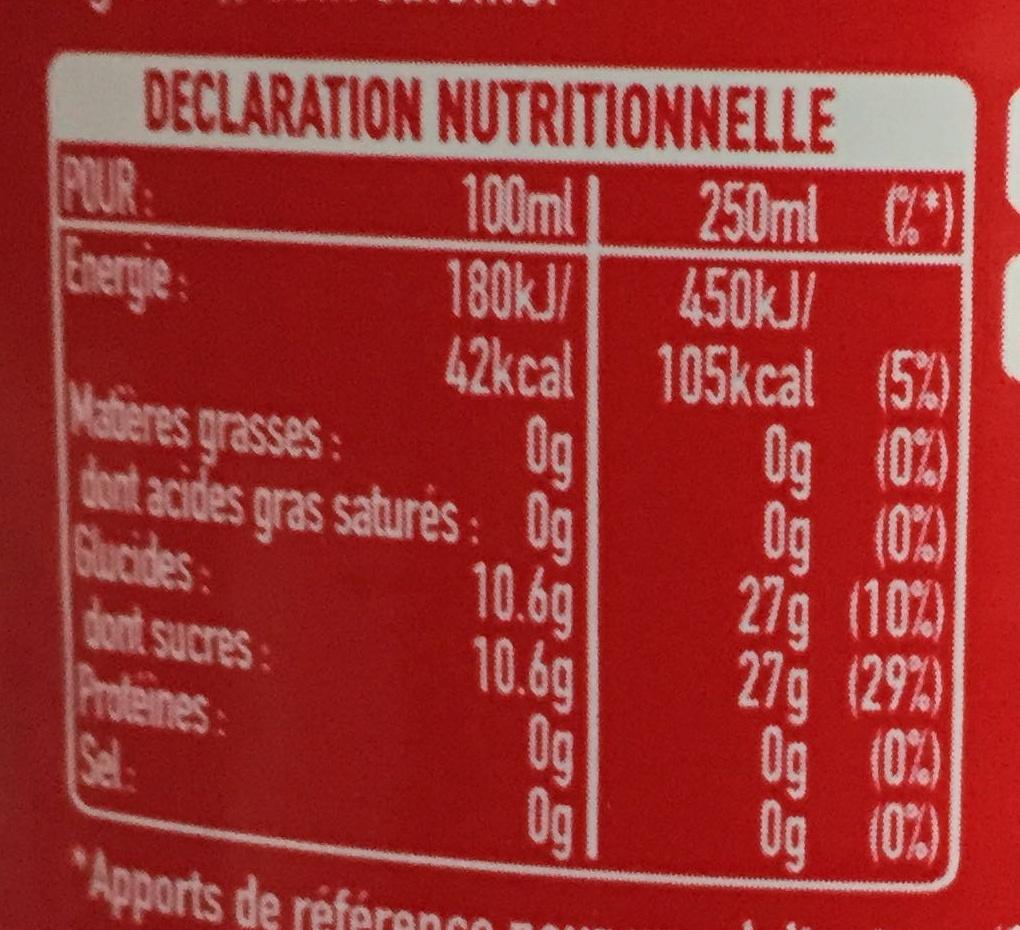 Coca-cola - Informations nutritionnelles