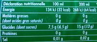 Brut de pomme, 60% de pomme - Informations nutritionnelles
