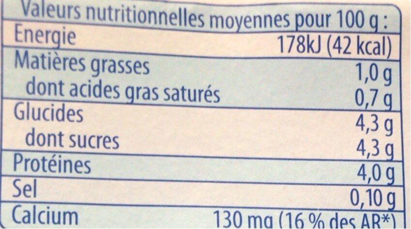 gratin de chou fleur calorie homme